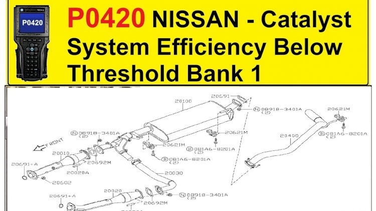P0420 NISSAN - Catalyst System Efficiency Below Threshold Bank 1